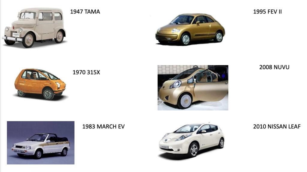 Nissan Leaf fyller 10 år Mia Litström Cars and Watches for Ladies